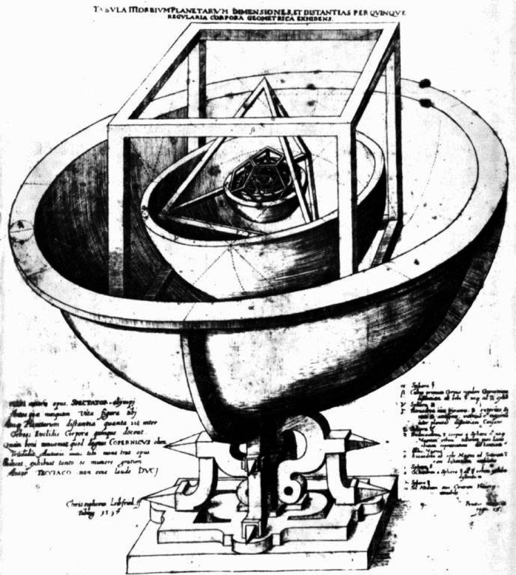 Kepler\'s Mysterium Cosmographicum